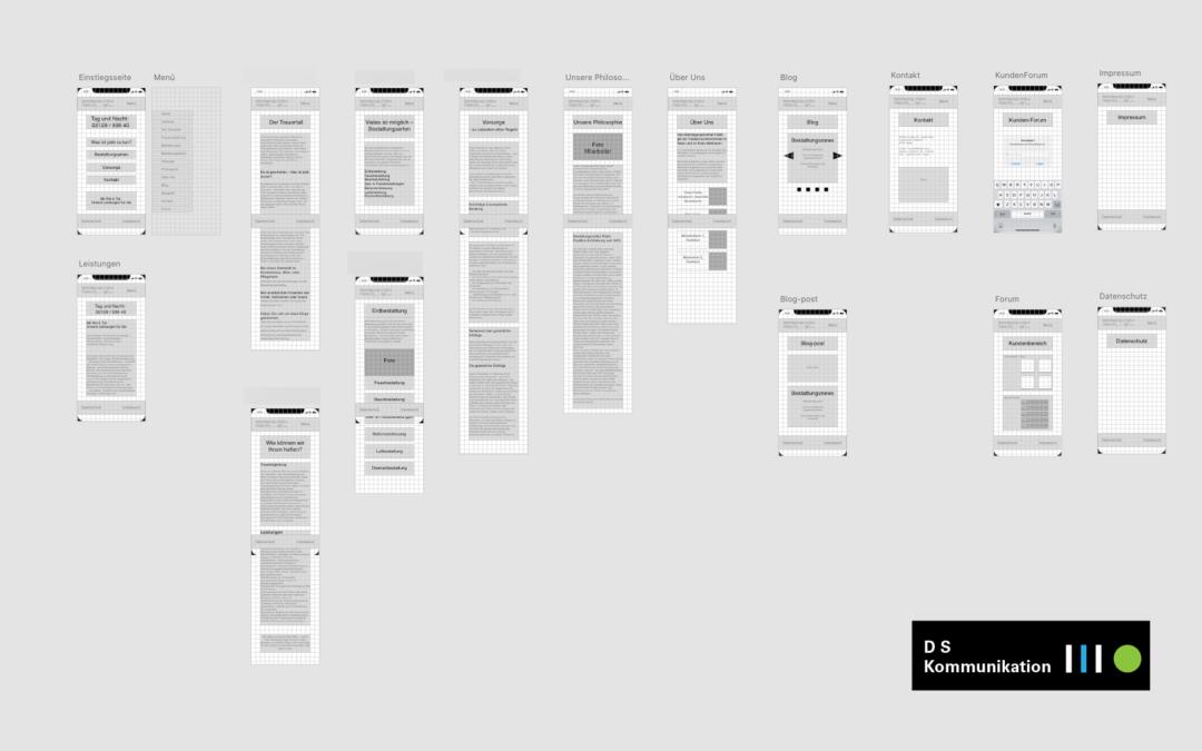 Website Aufbau, Workflow